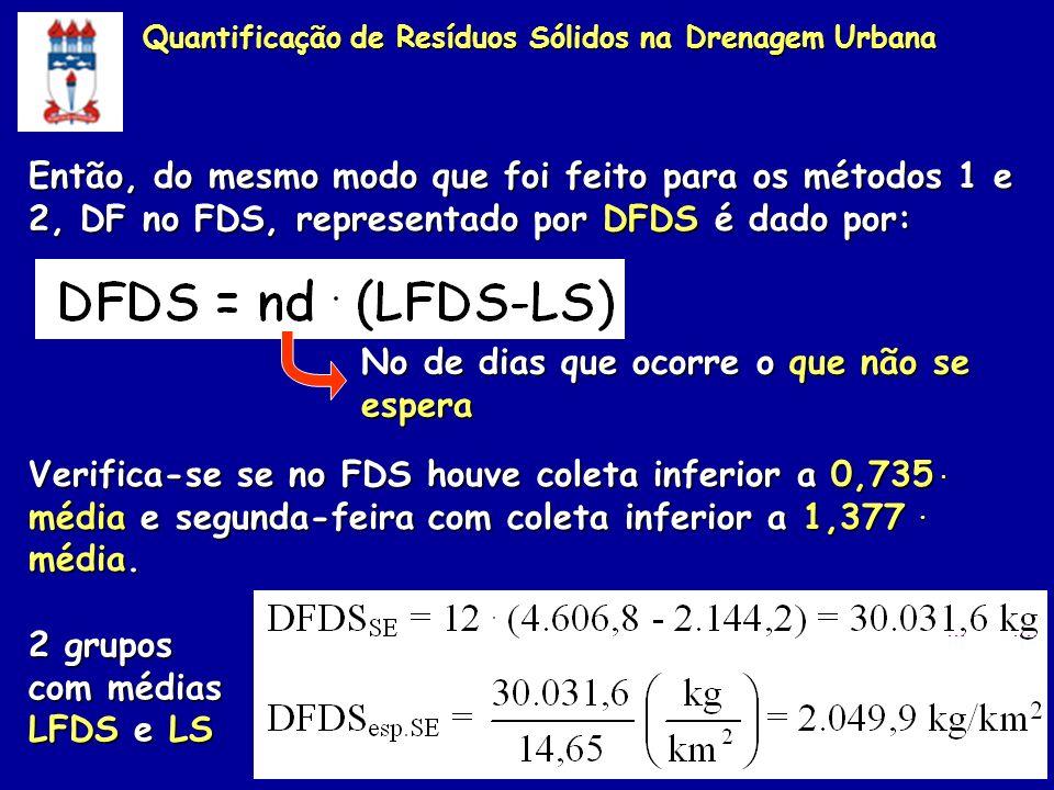 Então, do mesmo modo que foi feito para os métodos 1 e 2, DF no FDS, representado por DFDS é dado por: No de dias que ocorre o que não se espera Verif