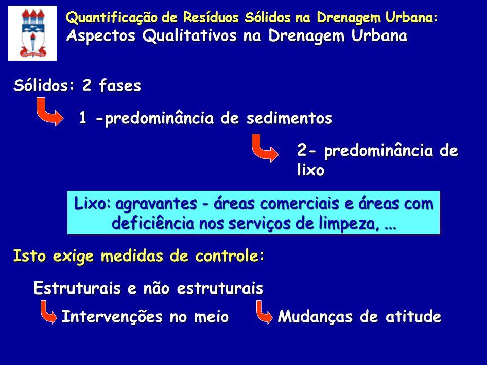 Coleta em Vilas sob responsabilidade das seções seções Quanto à Coleta Domiciliar Freq.