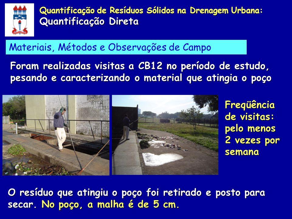 Quantificação de Resíduos Sólidos na Drenagem Urbana: Quantificação Direta Materiais, Métodos e Observações de Campo Foram realizadas visitas a CB12 n