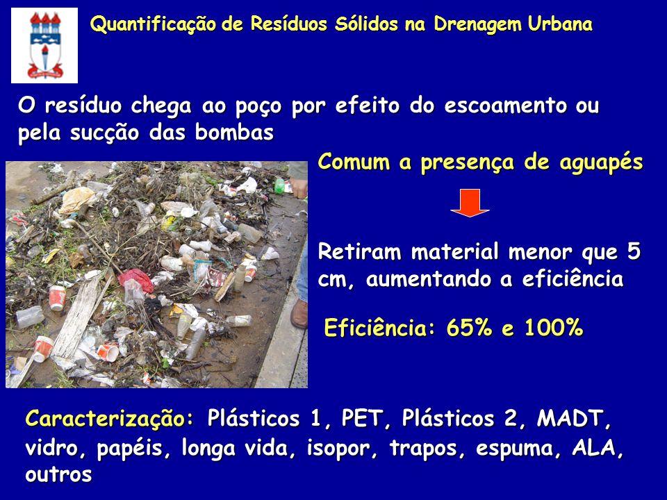 O resíduo chega ao poço por efeito do escoamento ou pela sucção das bombas Caracterização: Plásticos 1, PET, Plásticos 2, MADT, vidro, papéis, longa v