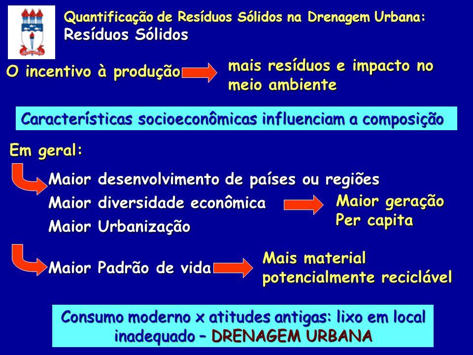 Quantificação de Resíduos Sólidos na Drenagem Urbana: Resíduos Sólidos Características socioeconômicas influenciam a composição Consumo moderno x atit
