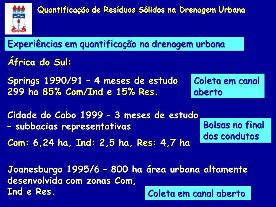 Experiências em quantificação na drenagem urbana África do Sul: Springs 1990/91 – 4 meses de estudo 299 ha 85% Com/Ind e 15% Res. Coleta em canal aber