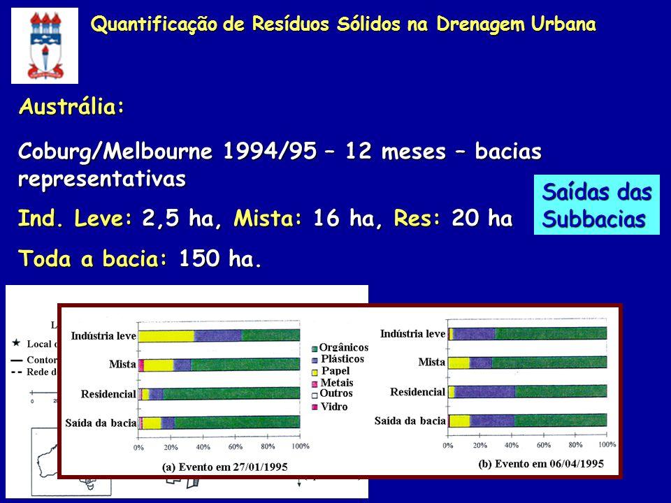 Austrália: Coburg/Melbourne 1994/95 – 12 meses – bacias representativas Ind. Leve: 2,5 ha, Mista: 16 ha, Res: 20 ha Toda a bacia: 150 ha. Saídas das S