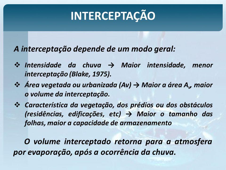 INTERCEPTAÇÃO A interceptação depende de um modo geral: Intensidade da chuva Maior intensidade, menor interceptação (Blake, 1975). Área vegetada ou ur