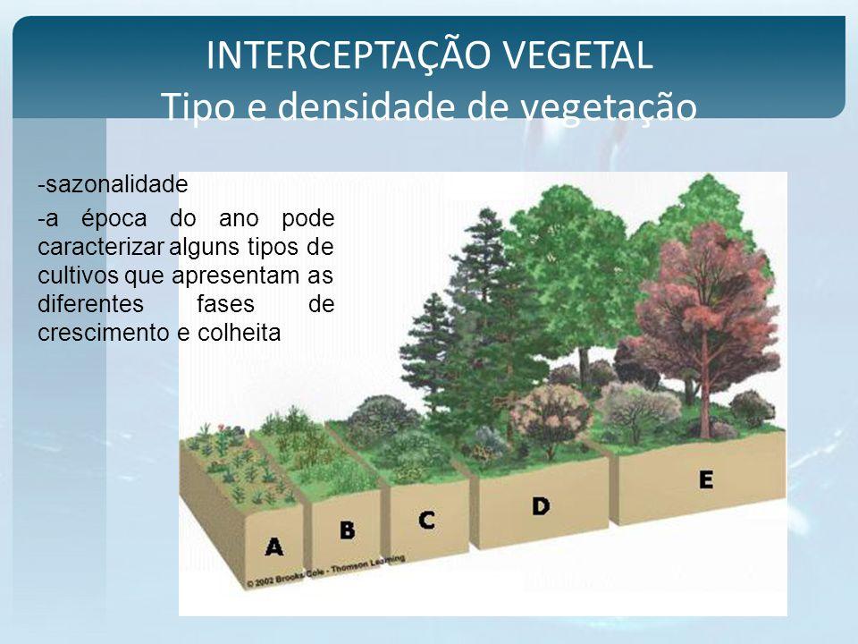 INTERCEPTAÇÃO VEGETAL Tipo e densidade de vegetação -sazonalidade -a época do ano pode caracterizar alguns tipos de cultivos que apresentam as diferen