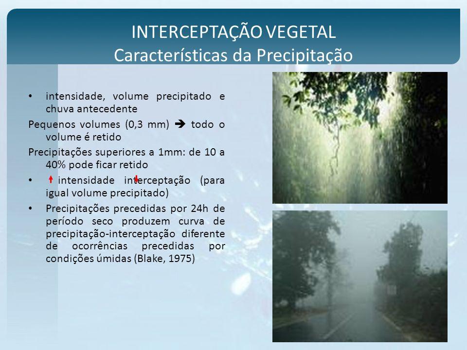 INTERCEPTAÇÃO VEGETAL Características da Precipitação intensidade, volume precipitado e chuva antecedente Pequenos volumes (0,3 mm) todo o volume é re