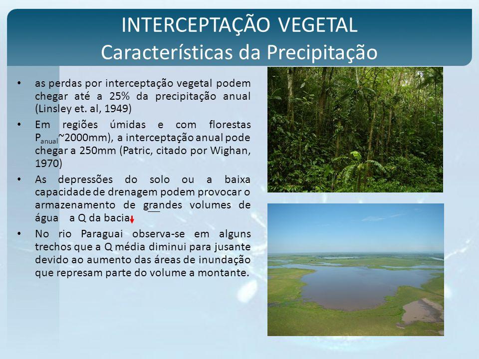 INTERCEPTAÇÃO VEGETAL Características da Precipitação as perdas por interceptação vegetal podem chegar até a 25% da precipitação anual (Linsley et. al