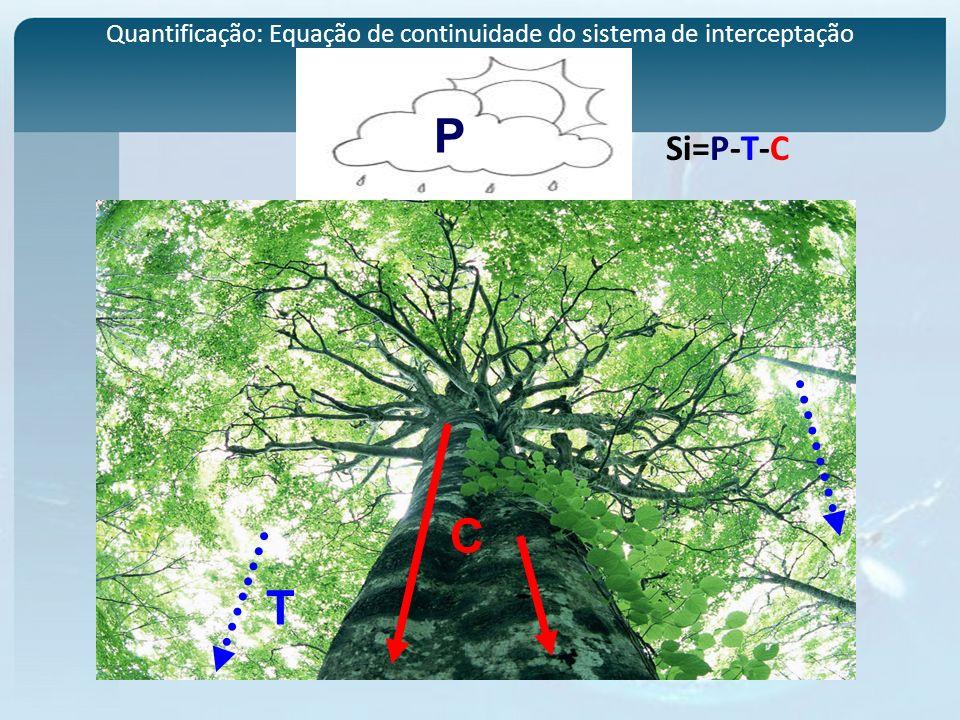 Si=P-T-C Quantificação: Equação de continuidade do sistema de interceptação P C T