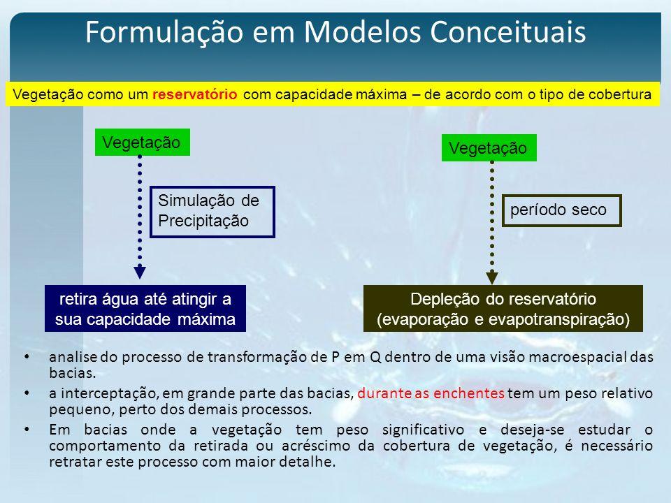 Formulação em Modelos Conceituais Vegetação como um reservatório com capacidade máxima – de acordo com o tipo de cobertura Vegetação Simulação de Prec