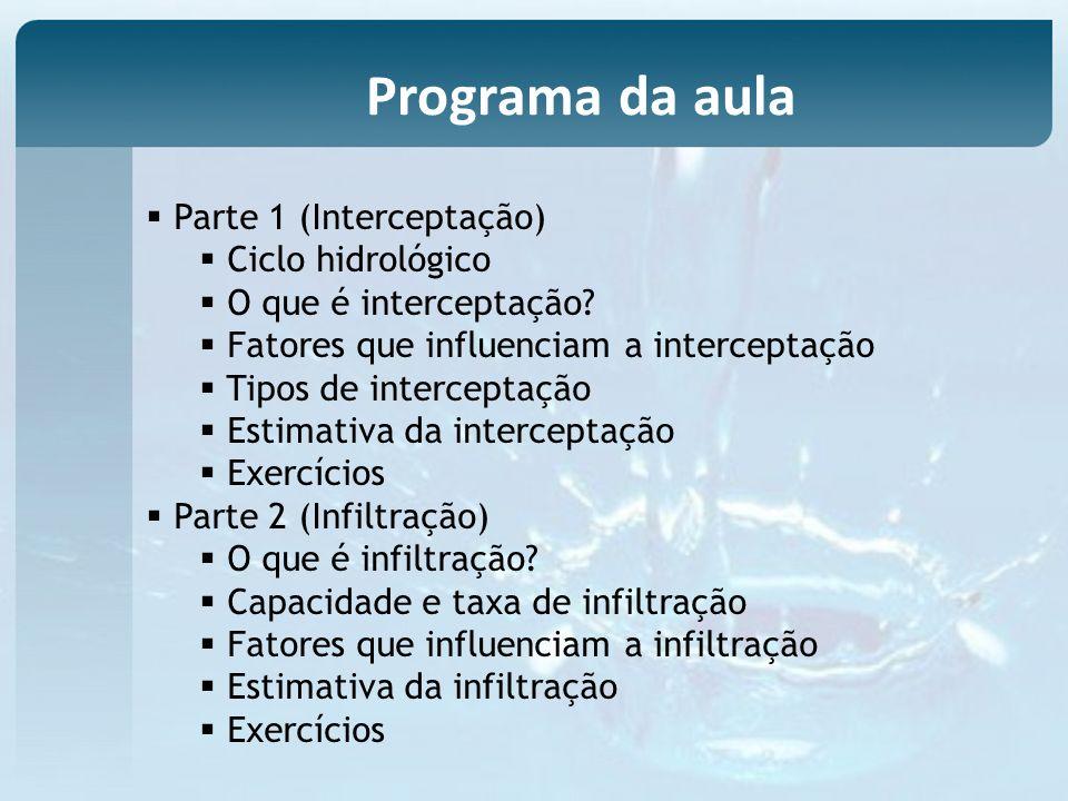 Programa da aula Parte 1 (Interceptação) Ciclo hidrológico O que é interceptação? Fatores que influenciam a interceptação Tipos de interceptação Estim