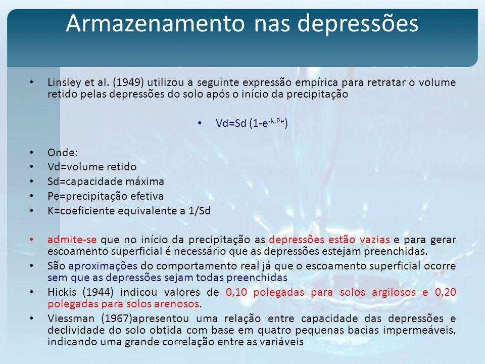 Armazenamento nas depressões Linsley et al. (1949) utilizou a seguinte expressão empírica para retratar o volume retido pelas depressões do solo após