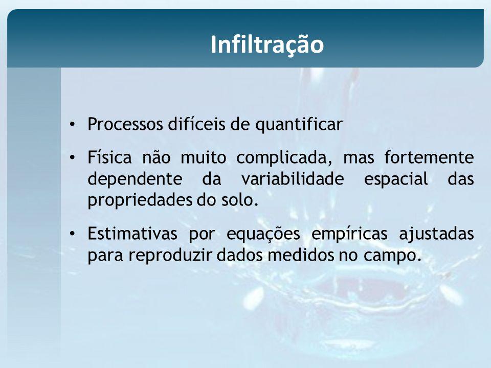 Processos difíceis de quantificar Física não muito complicada, mas fortemente dependente da variabilidade espacial das propriedades do solo. Estimativ