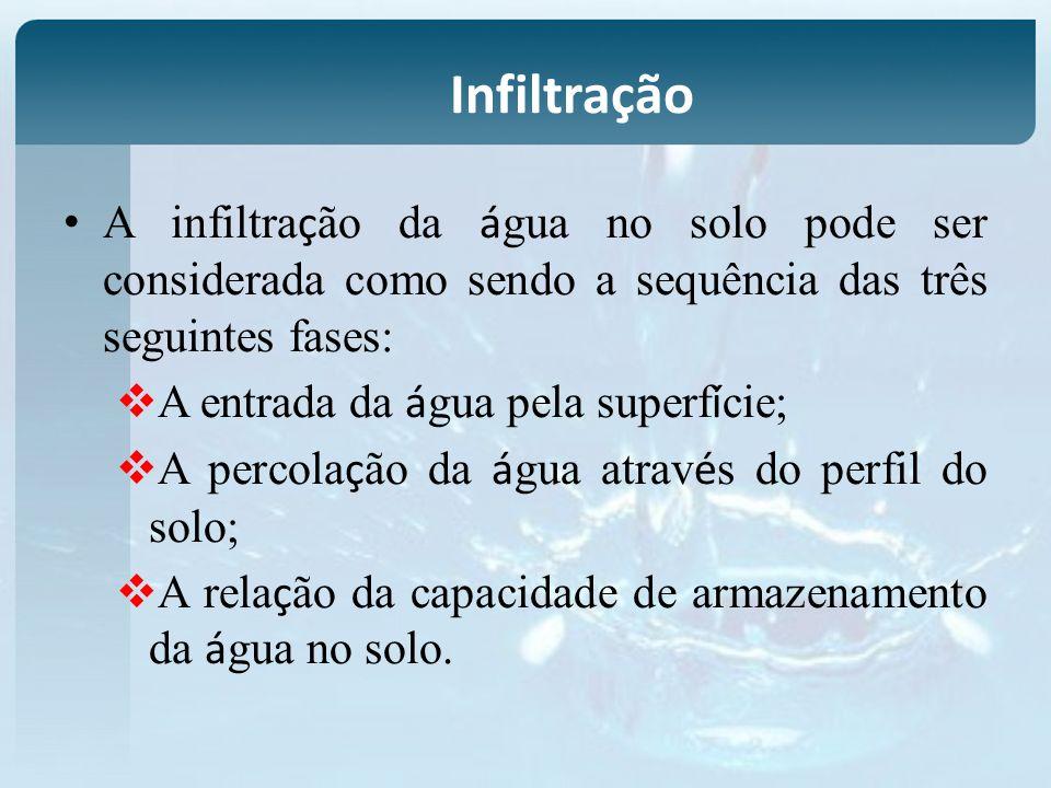 A infiltra ç ão da á gua no solo pode ser considerada como sendo a sequência das três seguintes fases: A entrada da á gua pela superf í cie; A percola