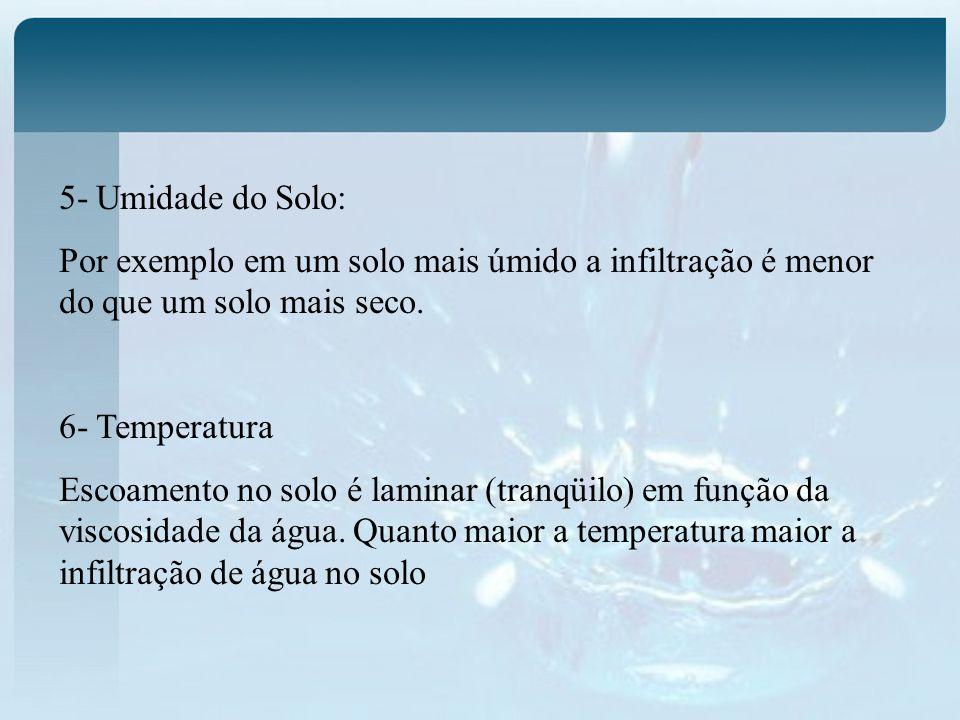 5- Umidade do Solo: Por exemplo em um solo mais úmido a infiltração é menor do que um solo mais seco. 6- Temperatura Escoamento no solo é laminar (tra