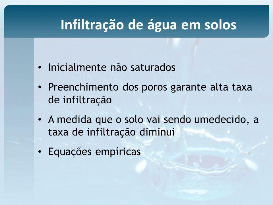 Inicialmente não saturados Preenchimento dos poros garante alta taxa de infiltração A medida que o solo vai sendo umedecido, a taxa de infiltração dim