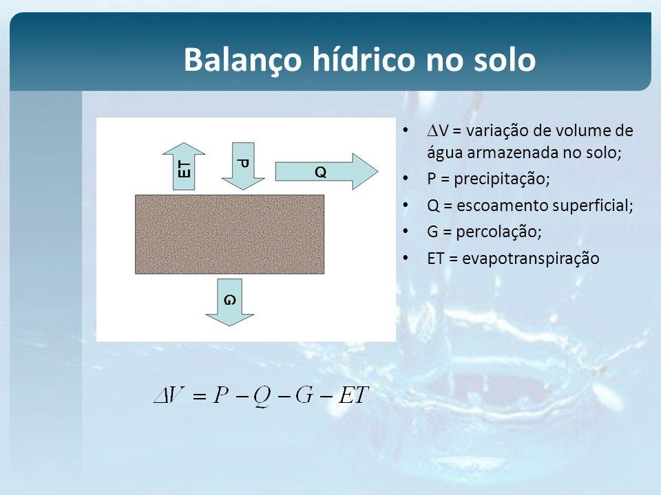 Balanço hídrico no solo V = variação de volume de água armazenada no solo; P = precipitação; Q = escoamento superficial; G = percolação; ET = evapotra