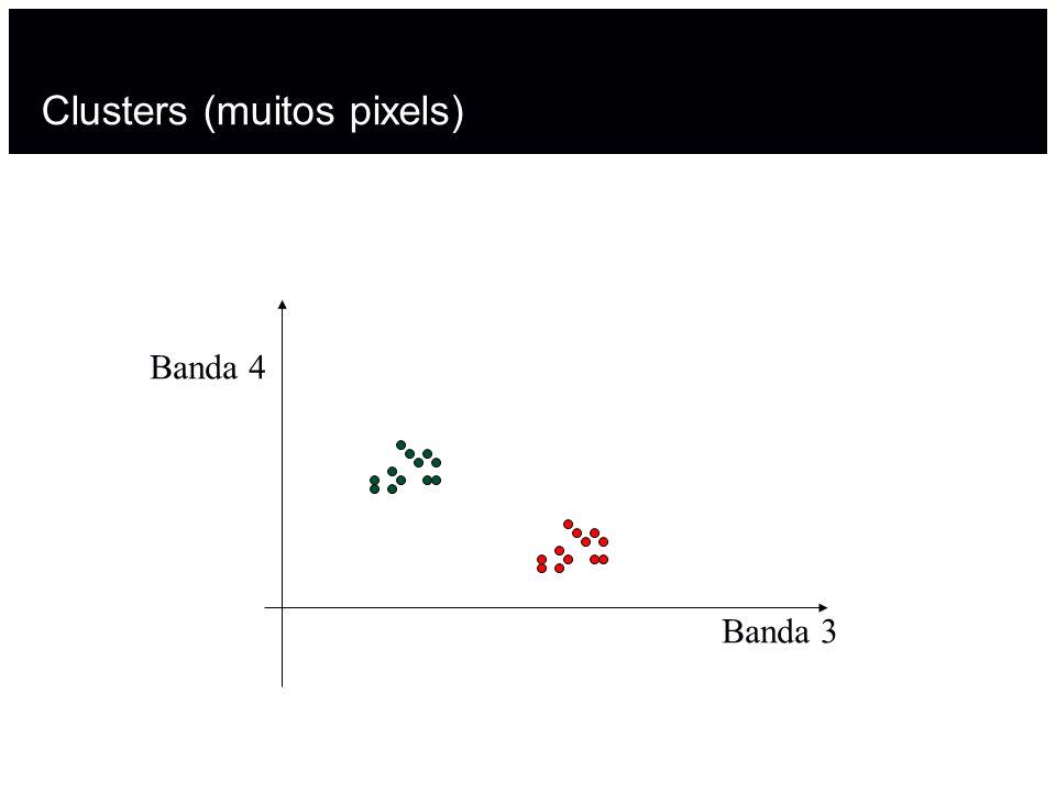 Clusters (muitos pixels) Banda 3 Banda 4