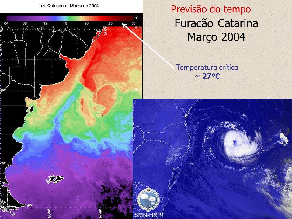 Previsão do tempo Furacão Catarina Março 2004 Temperatura crítica ~ 27ºC