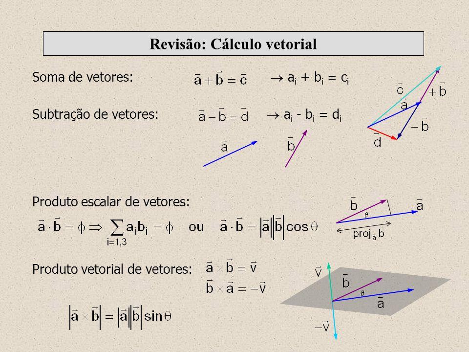Revisão: Cálculo vetorial Soma de vetores: a i + b i = c i Subtração de vetores: a i - b i = d i Produto escalar de vetores: Produto vetorial de vetor