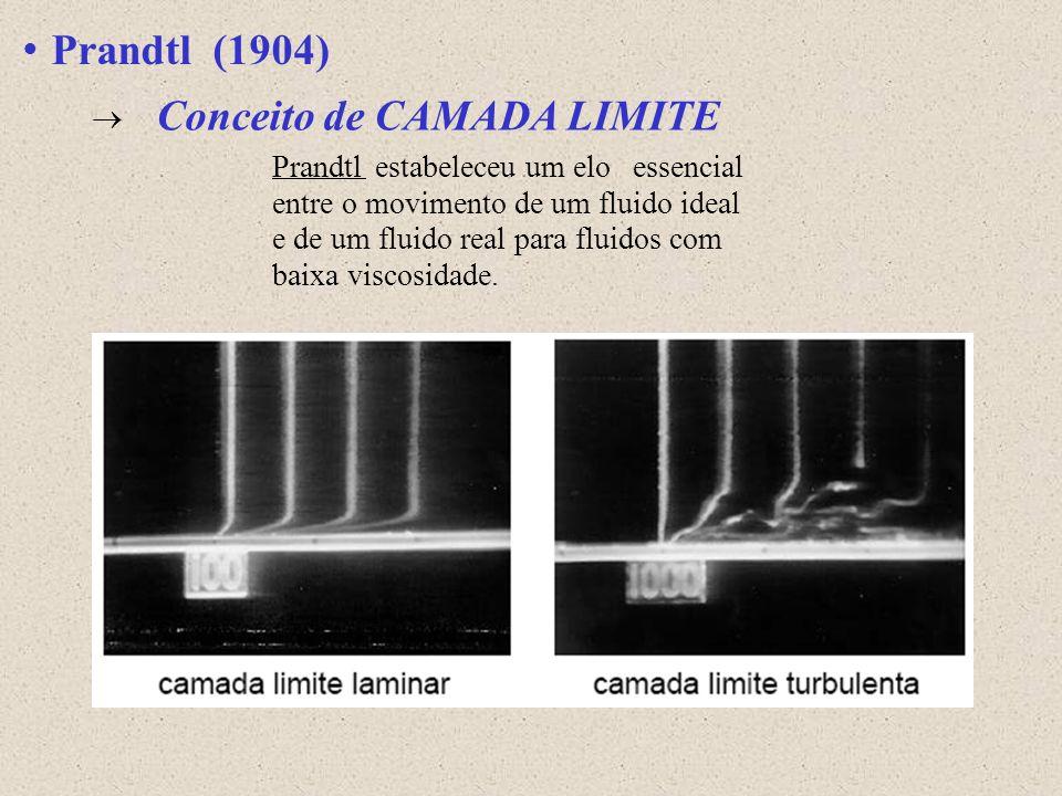 Prandtl (1904) Conceito de CAMADA LIMITE Prandtl estabeleceu um eloessencial entre o movimento de um fluido ideal e de um fluido real para fluidos com
