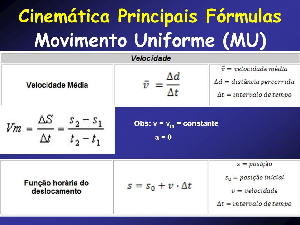 Cinemática Principais Fórmulas Movimento Uniforme (MU) Obs: v = v m = constante a = 0