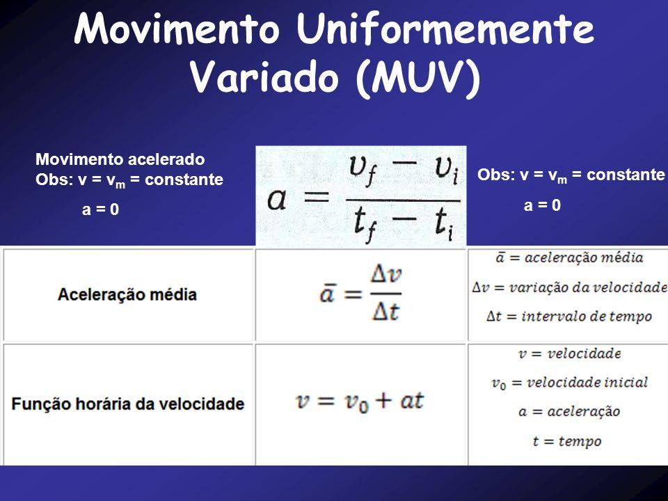 Movimento Uniformemente Variado (MUV) Movimento acelerado Obs: v = v m = constante a = 0 Obs: v = v m = constante a = 0