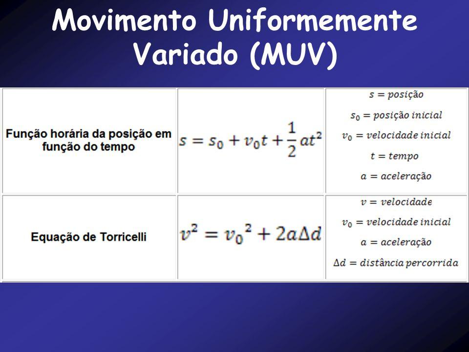 Movimento Uniformemente Variado (MUV)