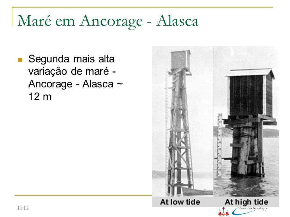 11:11 Maré em Ancorage - Alasca Segunda mais alta variação de maré - Ancorage - Alasca ~ 12 m