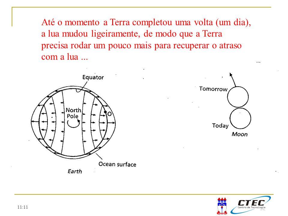 11:11 Até o momento a Terra completou uma volta (um dia), a lua mudou ligeiramente, de modo que a Terra precisa rodar um pouco mais para recuperar o a