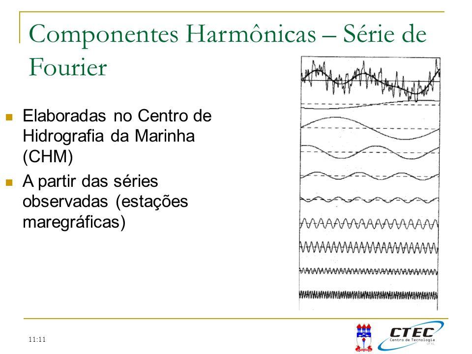 11:11 Componentes Harmônicas – Série de Fourier Elaboradas no Centro de Hidrografia da Marinha (CHM) A partir das séries observadas (estações maregráf