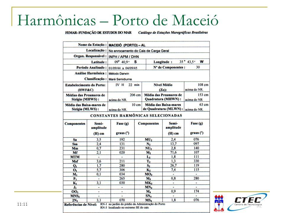 11:11 Harmônicas – Porto de Maceió