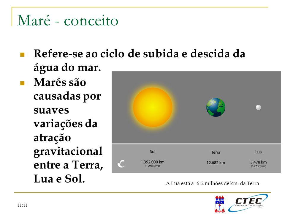 11:11 Maré - conceito Refere-se ao ciclo de subida e descida da água do mar. Marés são causadas por suaves variações da atração gravitacional entre a