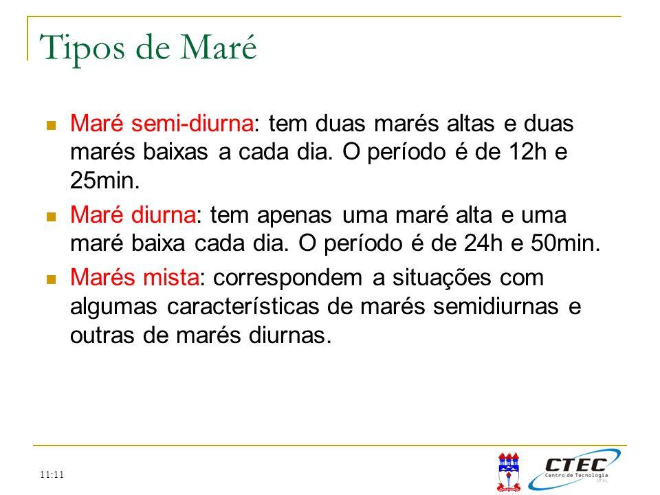 11:11 Tipos de Maré Maré semi-diurna: tem duas marés altas e duas marés baixas a cada dia. O período é de 12h e 25min. Maré diurna: tem apenas uma mar