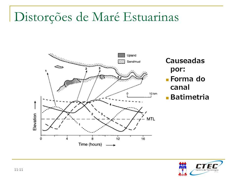 11:11 Causeadas por: Forma do canal Batimetria Distorções de Maré Estuarinas