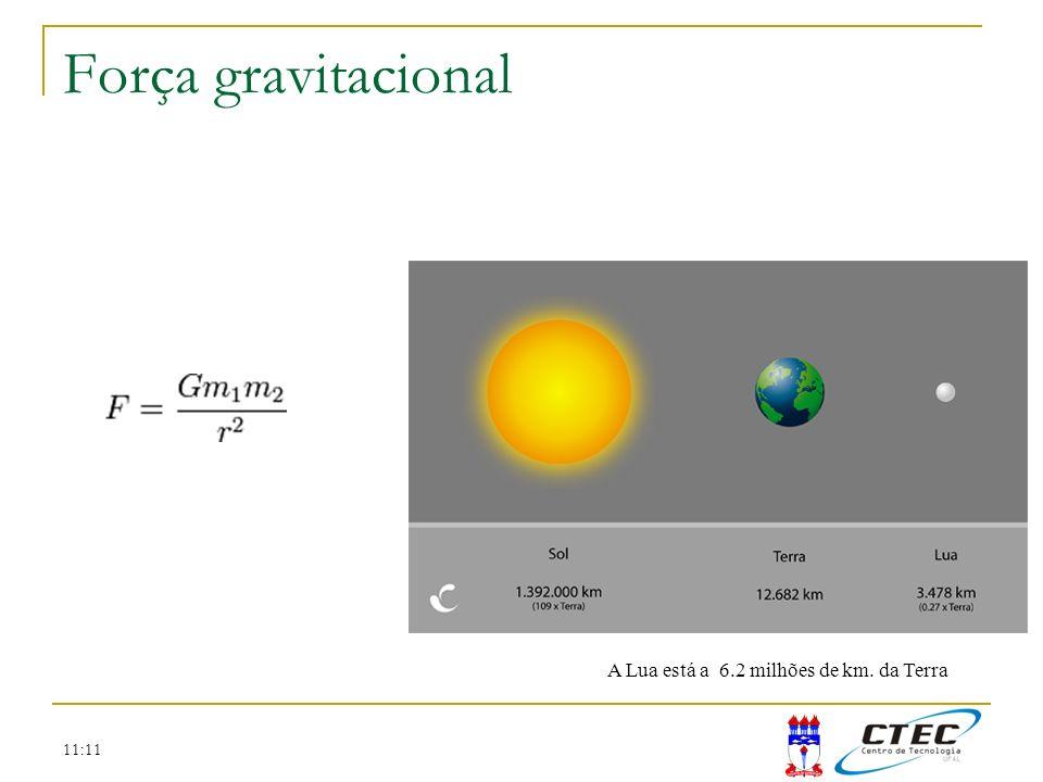 11:11 Força gravitacional A Lua está a 6.2 milhões de km. da Terra