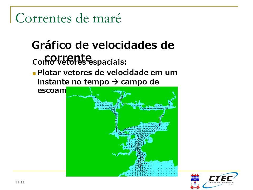 11:11 Gráfico de velocidades de corrente Como vetores espaciais: Plotar vetores de velocidade em um instante no tempo campo de escoamento Correntes de