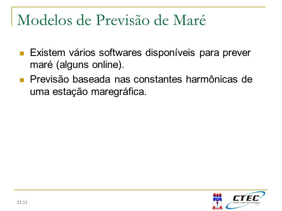 11:11 Modelos de Previsão de Maré Existem vários softwares disponíveis para prever maré (alguns online). Previsão baseada nas constantes harmônicas de