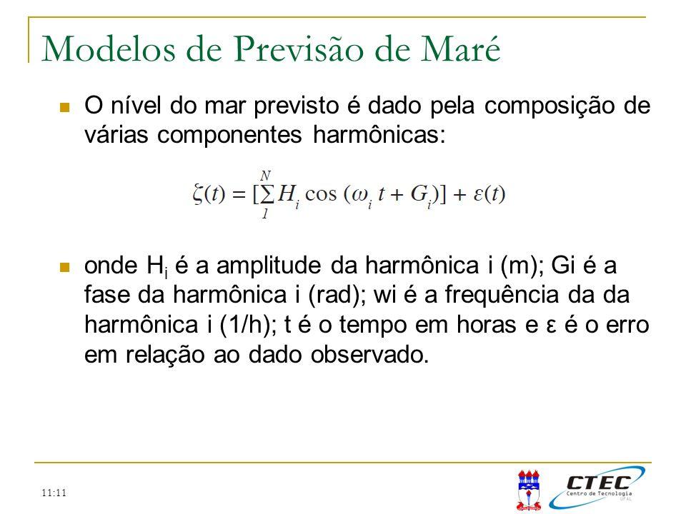 11:11 Modelos de Previsão de Maré O nível do mar previsto é dado pela composição de várias componentes harmônicas: onde H i é a amplitude da harmônica