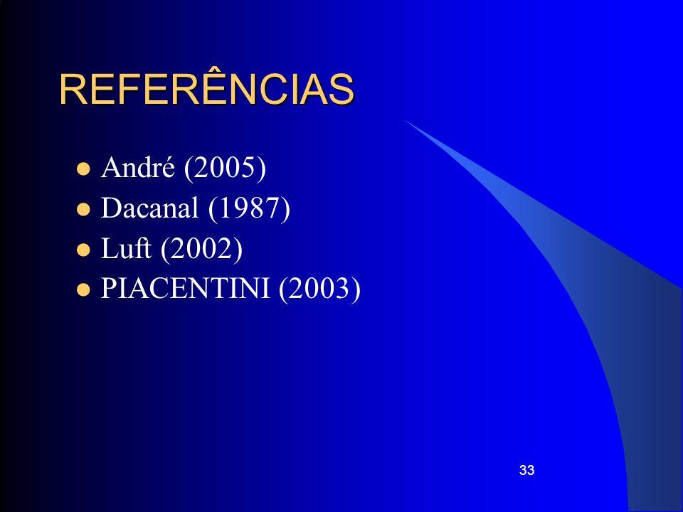 REFERÊNCIAS André (2005) Dacanal (1987) Luft (2002) PIACENTINI (2003) 33