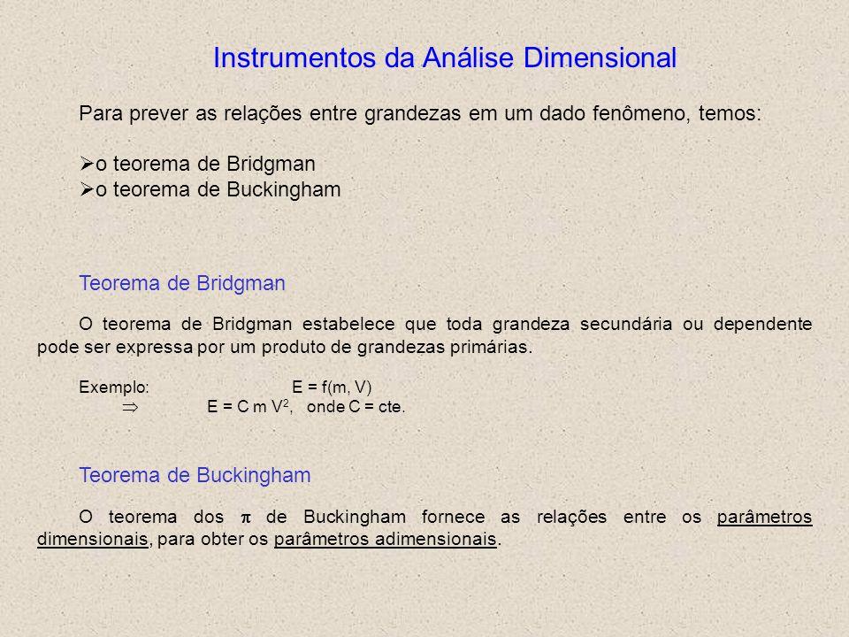 Instrumentos da Análise Dimensional Para prever as relações entre grandezas em um dado fenômeno, temos: o teorema de Bridgman o teorema de Buckingham