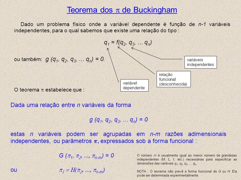 Teorema dos de Buckingham Dado um problema físico onde a variável dependente é função de n-1 variáveis independentes, para o qual sabemos que existe u