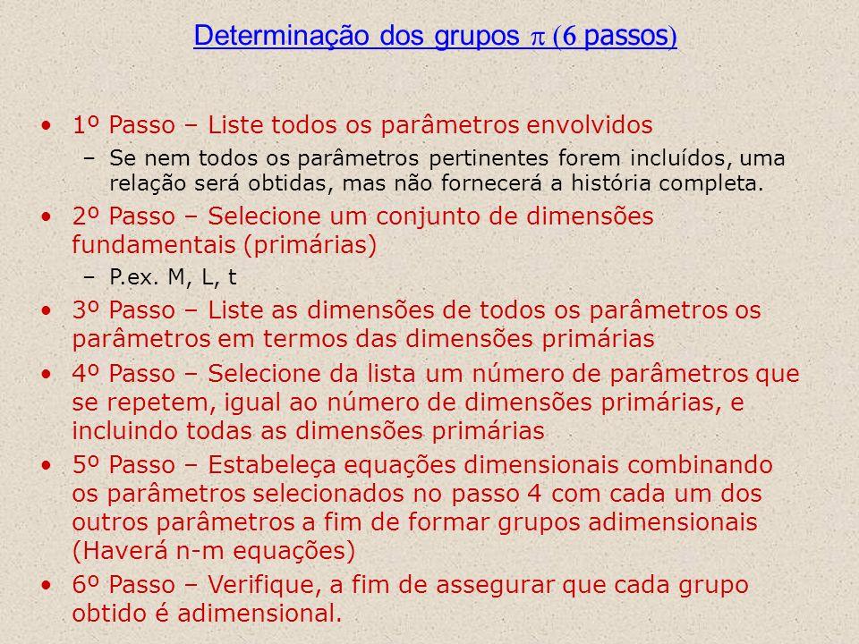 Determinação dos grupos passos 1º Passo – Liste todos os parâmetros envolvidos –Se nem todos os parâmetros pertinentes forem incluídos, uma relação se