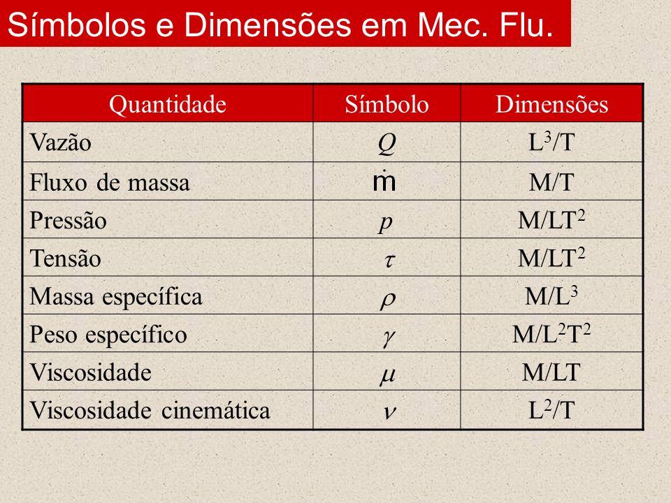 Símbolos e Dimensões em Mec. Flu. QuantidadeSímboloDimensões VazãoQL 3 /T Fluxo de massaM/T PressãopM/LT 2 Tensão M/LT 2 Massa específica M/L 3 Peso e