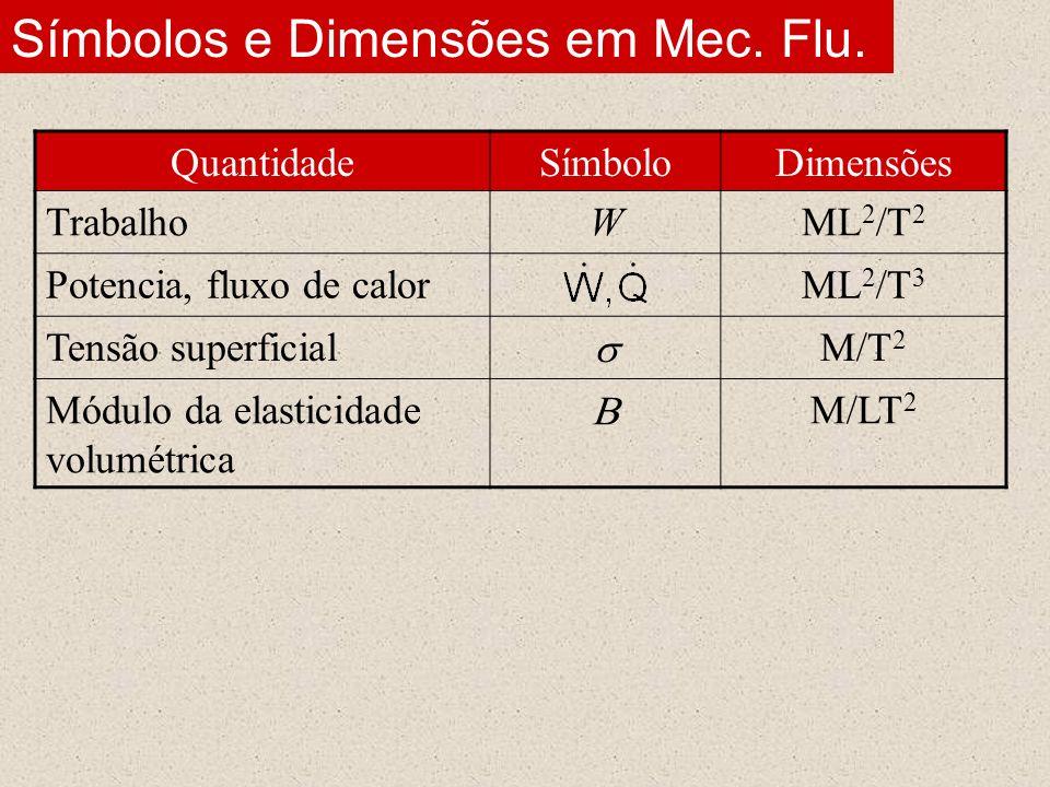 Símbolos e Dimensões em Mec. Flu. QuantidadeSímboloDimensões TrabalhoWML 2 /T 2 Potencia, fluxo de calorML 2 /T 3 Tensão superficial M/T 2 Módulo da e