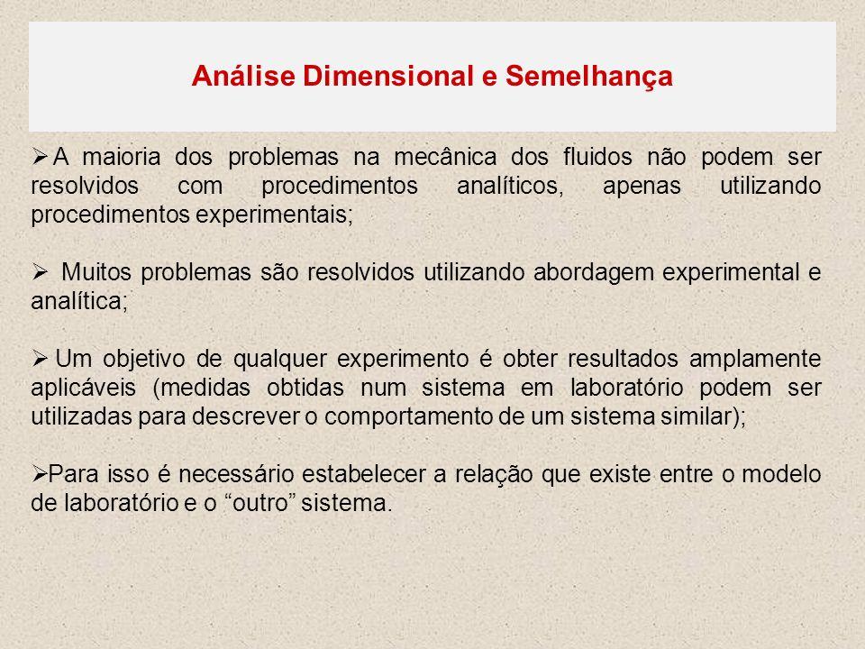 Análise Dimensional e Semelhança A maioria dos problemas na mecânica dos fluidos não podem ser resolvidos com procedimentos analíticos, apenas utiliza