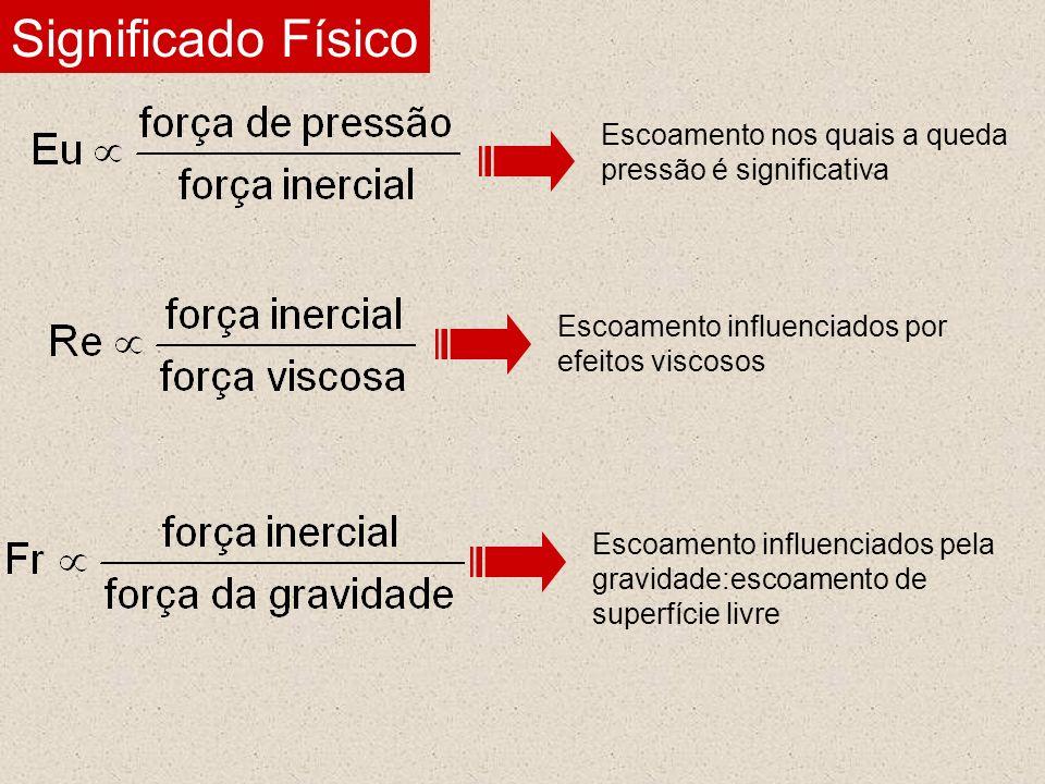 Significado Físico Escoamento nos quais a queda pressão é significativa Escoamento influenciados por efeitos viscosos Escoamento influenciados pela gr