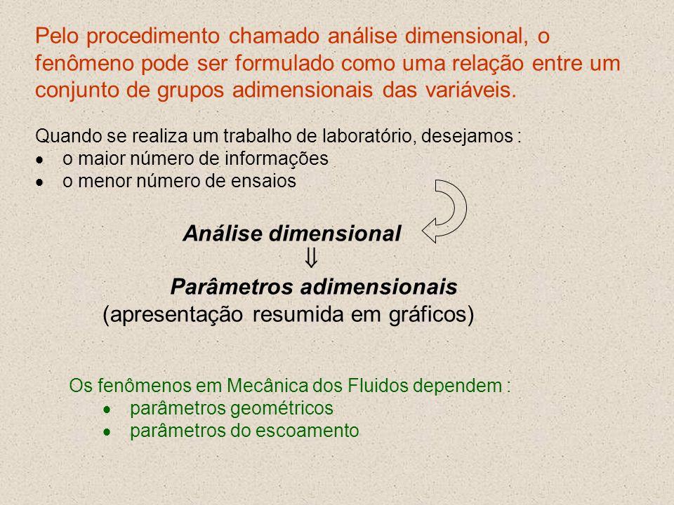 Pelo procedimento chamado análise dimensional, o fenômeno pode ser formulado como uma relação entre um conjunto de grupos adimensionais das variáveis.