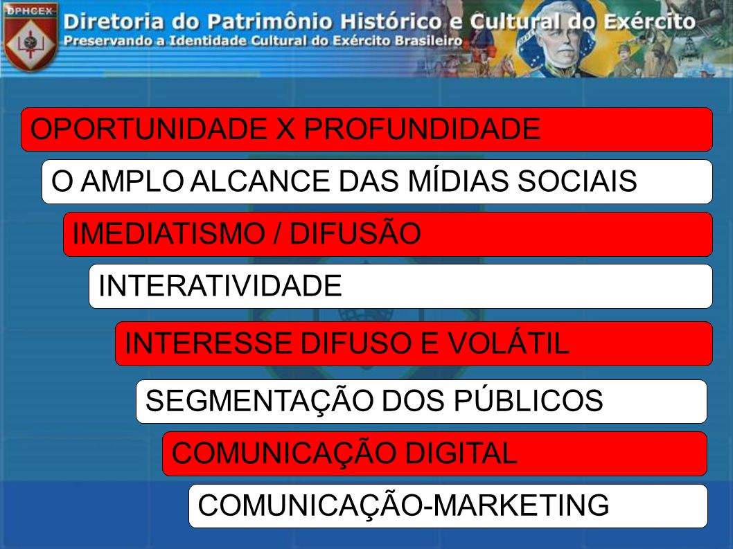 COMUNICAÇÃO DIGITAL INTERESSE DIFUSO E VOLÁTIL IMEDIATISMO / DIFUSÃO OPORTUNIDADE X PROFUNDIDADE COMUNICAÇÃO-MARKETING SEGMENTAÇÃO DOS PÚBLICOS O AMPLO ALCANCE DAS MÍDIAS SOCIAIS INTERATIVIDADE