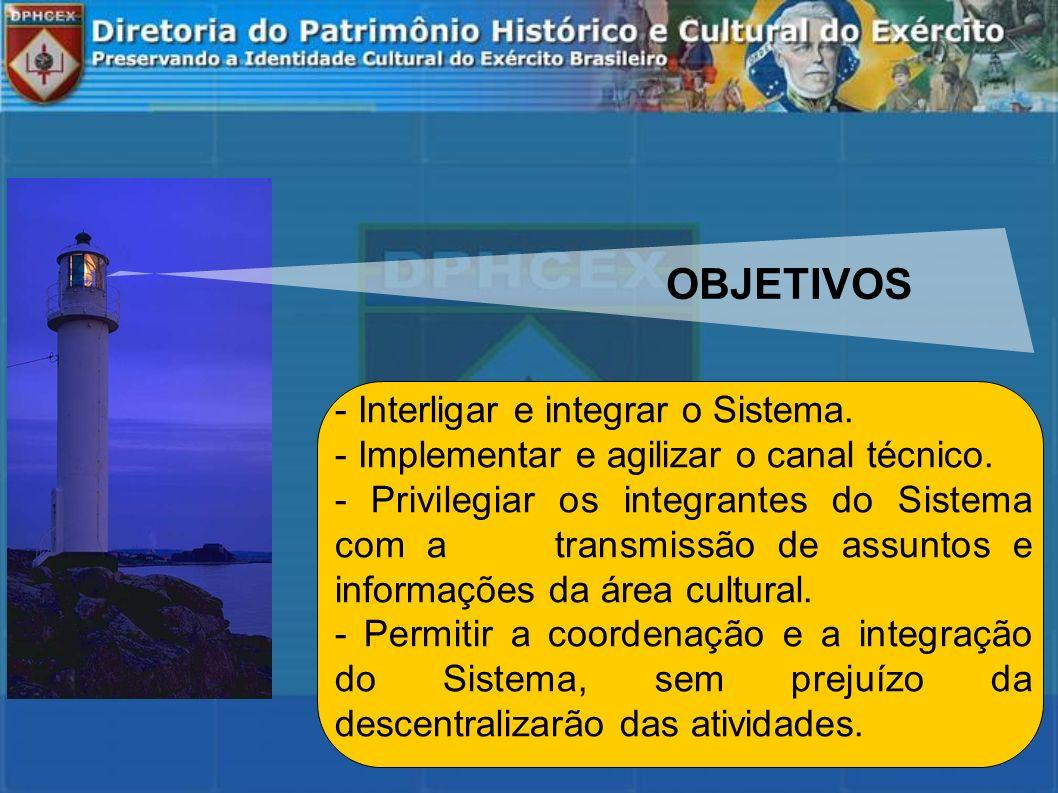 OBJETIVOS - Interligar e integrar o Sistema. - Implementar e agilizar o canal técnico. - Privilegiar os integrantes do Sistema com a transmissão de as