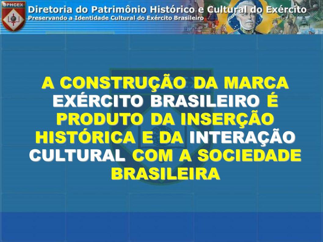 A CONSTRUÇÃO DA MARCA EXÉRCITO BRASILEIRO É PRODUTO DA INSERÇÃO HISTÓRICA E DA INTERAÇÃO CULTURAL COM A SOCIEDADE BRASILEIRA